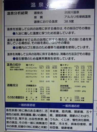 Sukagawaonsen02